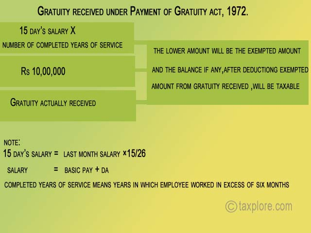 covered under payment of gratuity act 1972