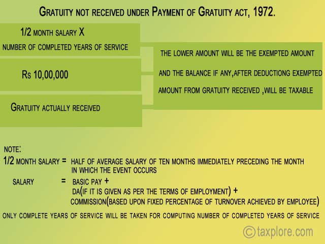 not covered under payment of gratuity act 1972