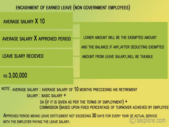 encashment of earned leave